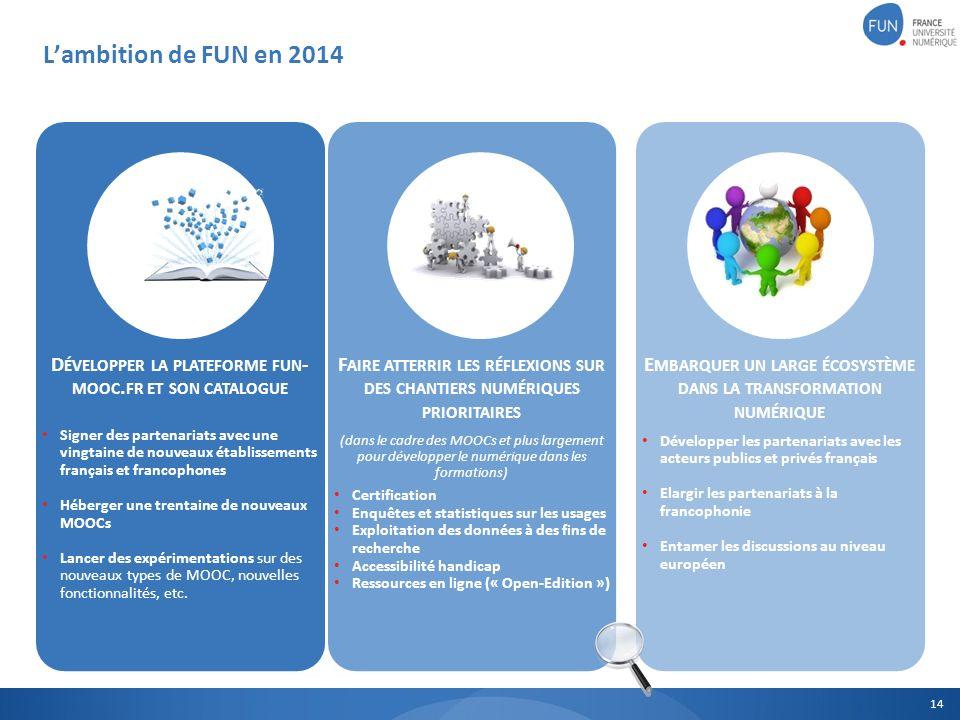Lambition de FUN en 2014 14 D ÉVELOPPER LA PLATEFORME FUN - MOOC. FR ET SON CATALOGUE Signer des partenariats avec une vingtaine de nouveaux établisse