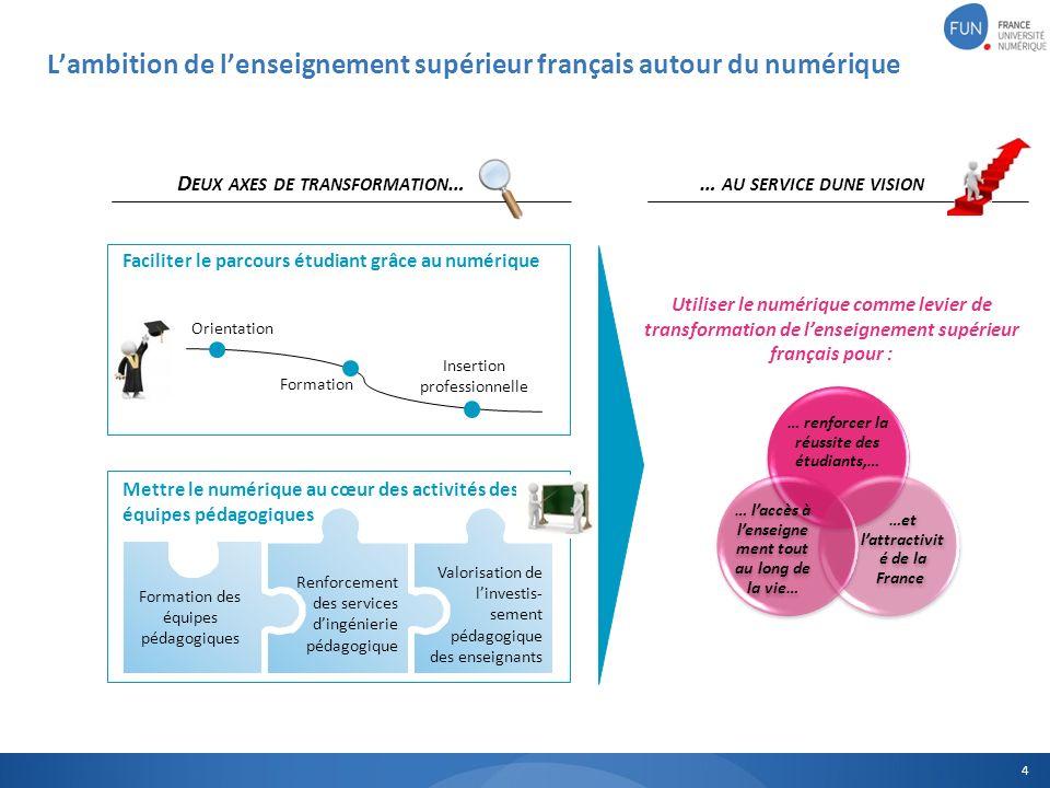 Lambition de lenseignement supérieur français autour du numérique Utiliser le numérique comme levier de transformation de lenseignement supérieur fran