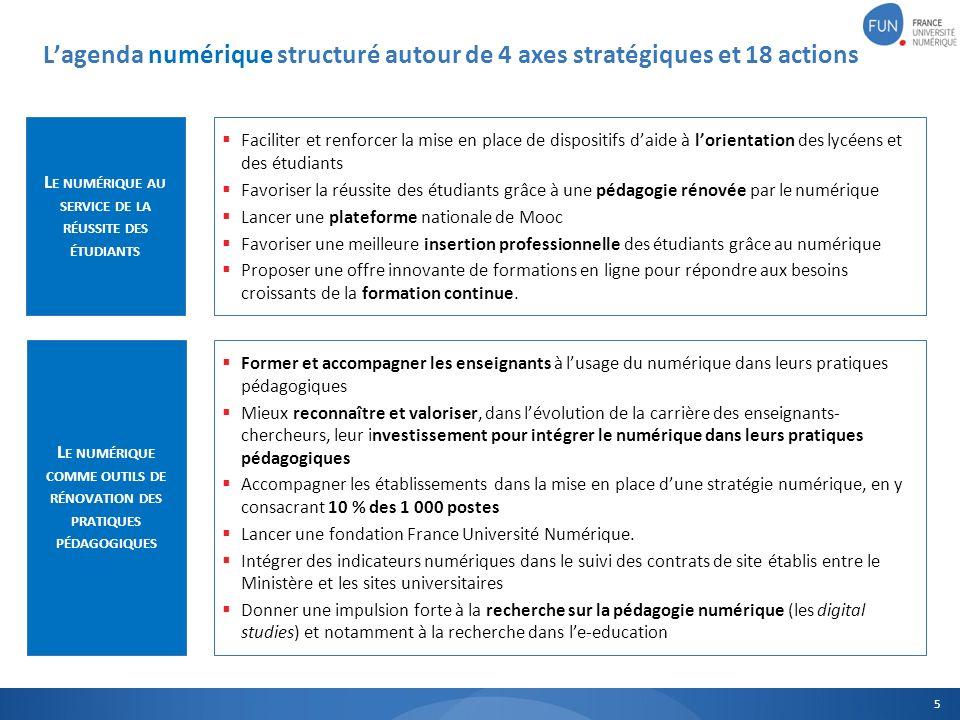 Lagenda numérique structuré autour de 4 axes stratégiques et 18 actions 5 L E NUMÉRIQUE AU SERVICE DE LA RÉUSSITE DES ÉTUDIANTS Faciliter et renforcer