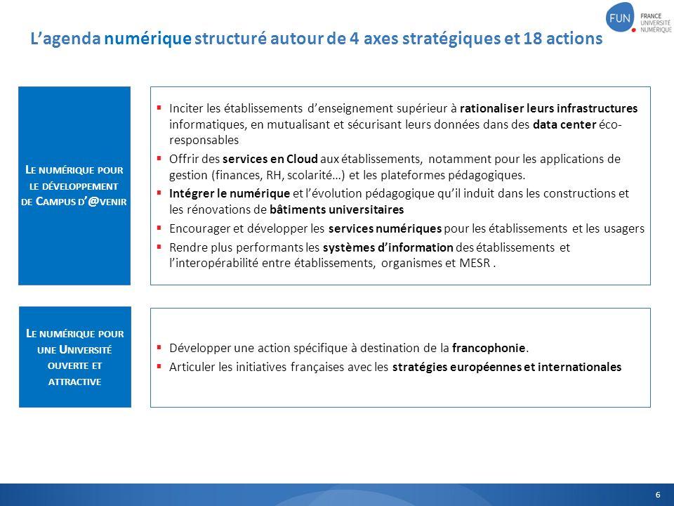 Lagenda numérique structuré autour de 4 axes stratégiques et 18 actions 6 L E NUMÉRIQUE POUR LE DÉVELOPPEMENT DE C AMPUS D @ VENIR Inciter les établis