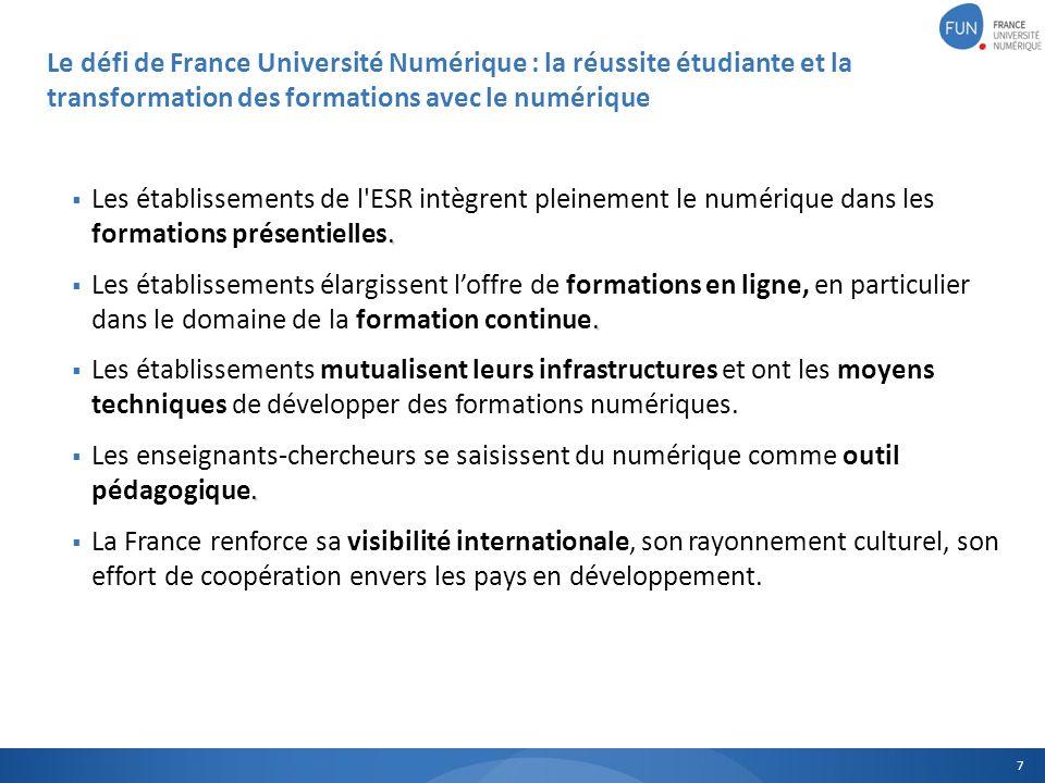 Le défi de France Université Numérique : la réussite étudiante et la transformation des formations avec le numérique. Les établissements de l'ESR intè