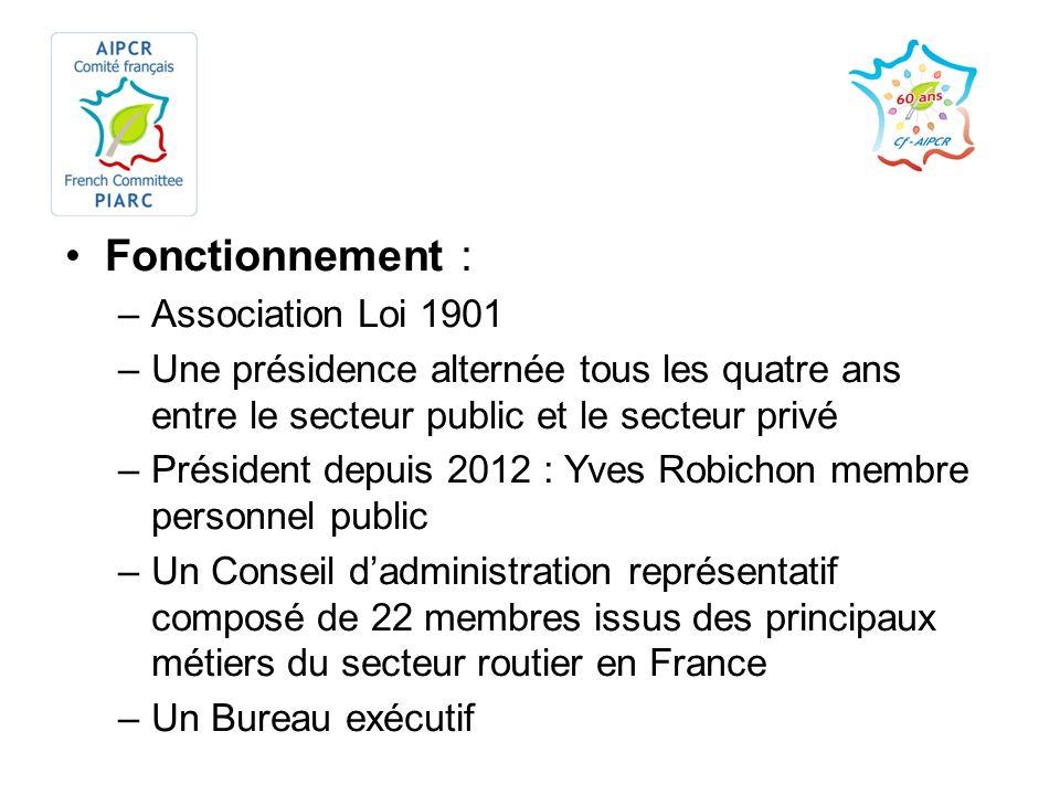 Fonctionnement : –Association Loi 1901 –Une présidence alternée tous les quatre ans entre le secteur public et le secteur privé –Président depuis 2012