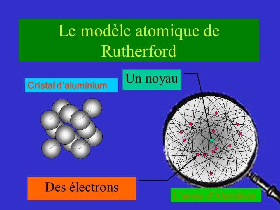 Cristal daluminium Latome dAluminium Le modèle atomique de Rutherford Un noyau Des électrons rien