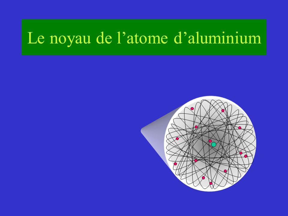 Le noyau de latome daluminium