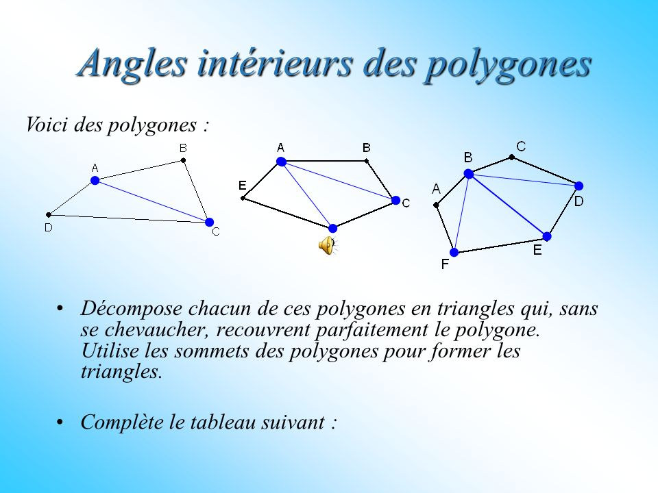 Polygone Nombre de côtés Nombre de triangles Calcul de la somme des amplitudes des angles intérieurs Somme des amplitudes des angles intérieurs Quadrilatère Pentagone Hexagone Heptagone …...…… n-gone 4 360 ° 2 x 180 °2 533 x 180 °540 ° 644 x 180 °720 ° 755 x 180 °900 ° - 2 n n - 2(n - 2 ) x 180 °