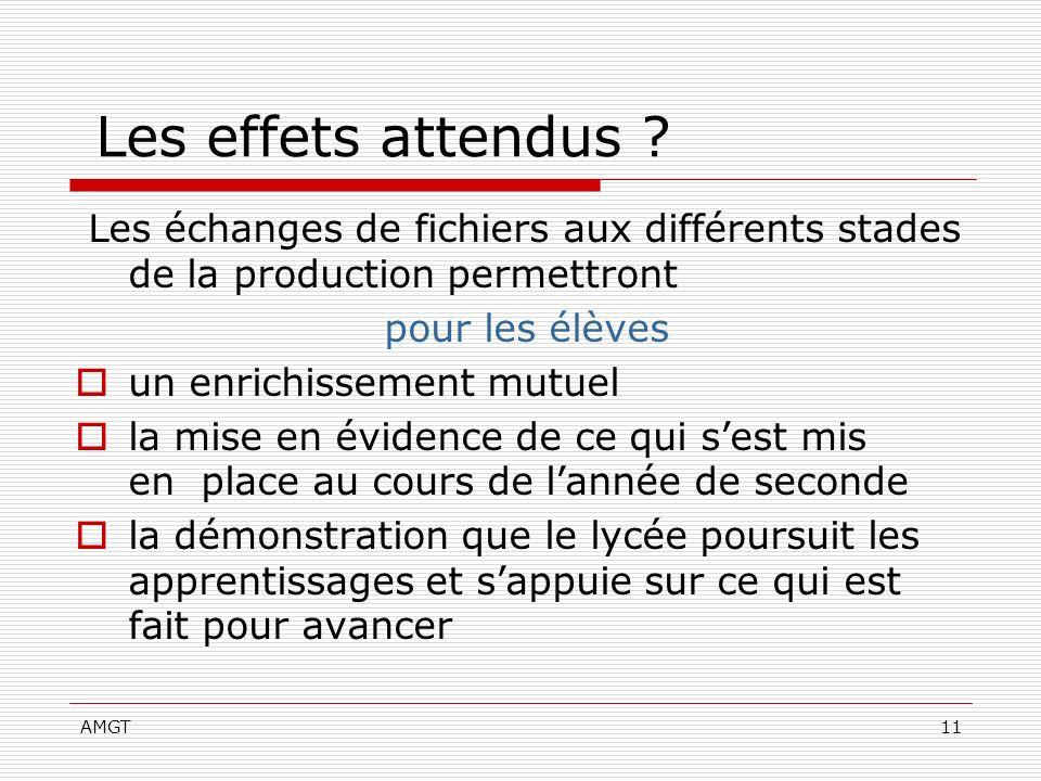 AMGT11 Les effets attendus ? Les échanges de fichiers aux différents stades de la production permettront pour les élèves un enrichissement mutuel la m