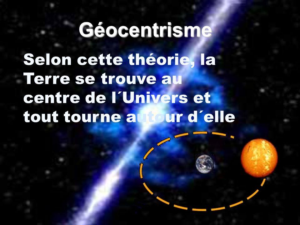 Avec sa proposition: Héliocentrisme Avant Copernic: Géocentrisme