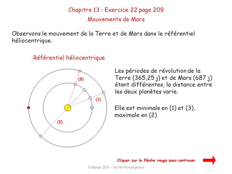 Observons le mouvement de la Terre et de Mars dans le référentiel héliocentrique. Référentiel héliocentrique Chapitre 13 : Exercice 22 page 209 Mouvem