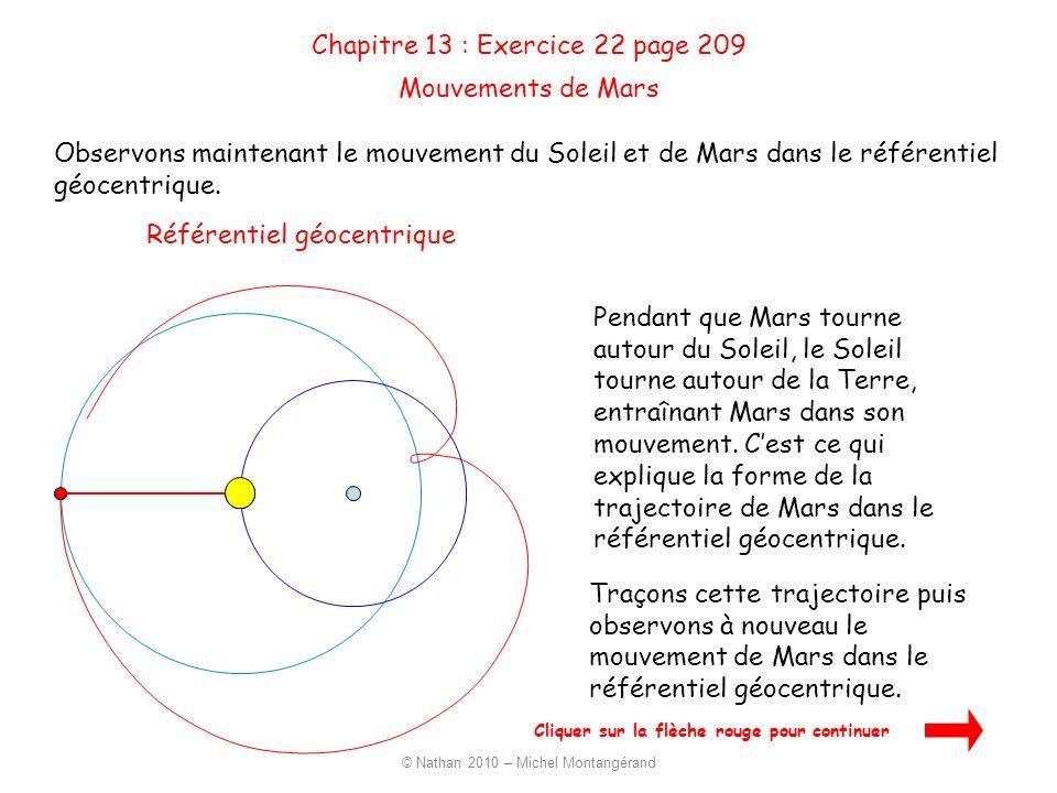 Observons maintenant le mouvement du Soleil et de Mars dans le référentiel géocentrique. Référentiel géocentrique Chapitre 13 : Exercice 22 page 209 M