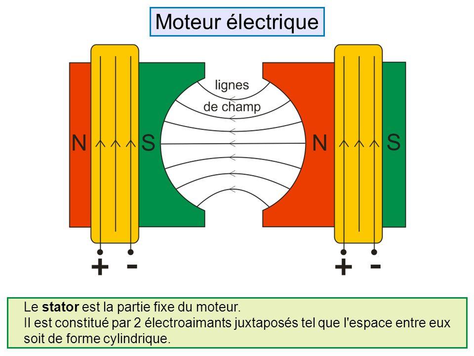 Le stator est la partie fixe du moteur. Il est constitué par 2 électroaimants juxtaposés tel que l'espace entre eux soit de forme cylindrique. Moteur