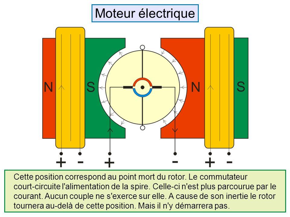 Cette position correspond au point mort du rotor. Le commutateur court-circuite l'alimentation de la spire. Celle-ci n'est plus parcourue par le coura