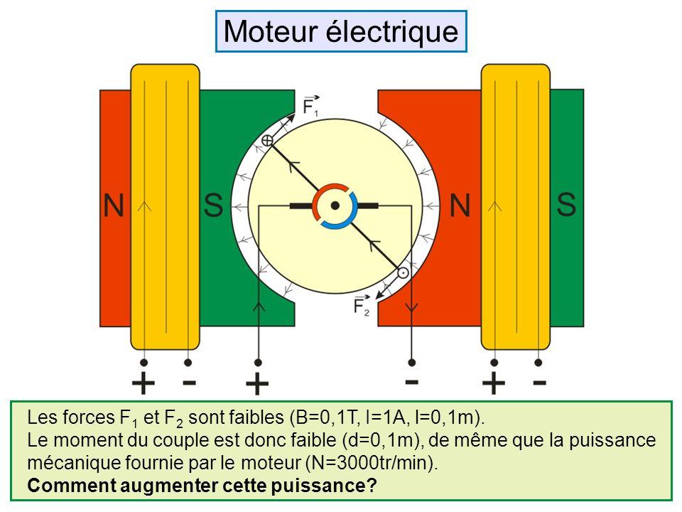 Les forces F 1 et F 2 sont faibles (B=0,1T, I=1A, l=0,1m). Le moment du couple est donc faible (d=0,1m), de même que la puissance mécanique fournie pa