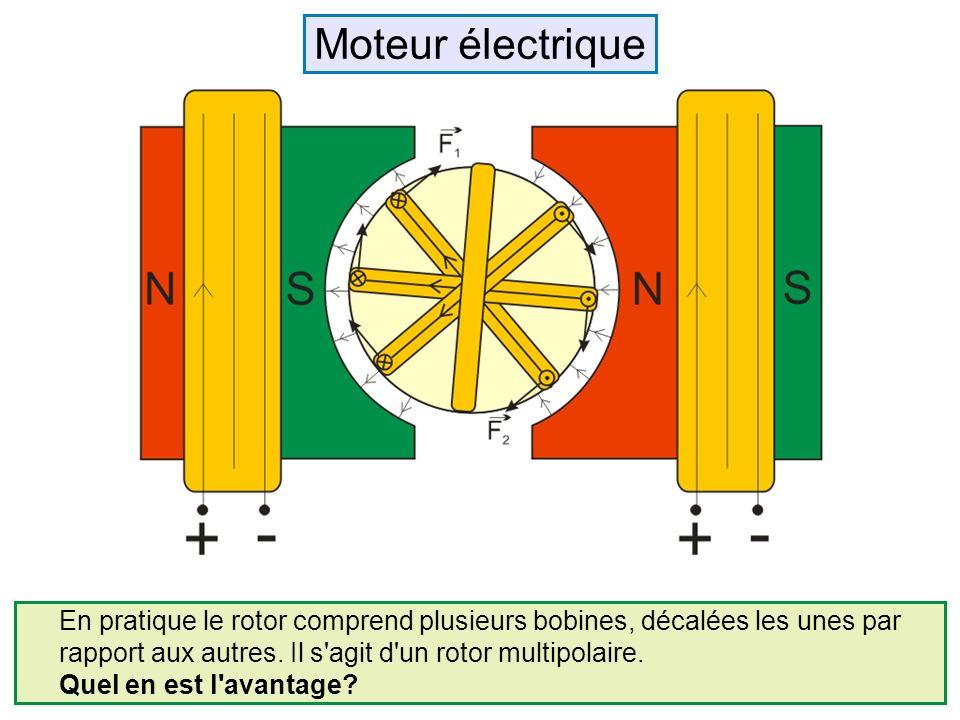 En pratique le rotor comprend plusieurs bobines, décalées les unes par rapport aux autres. Il s'agit d'un rotor multipolaire. Quel en est l'avantage?