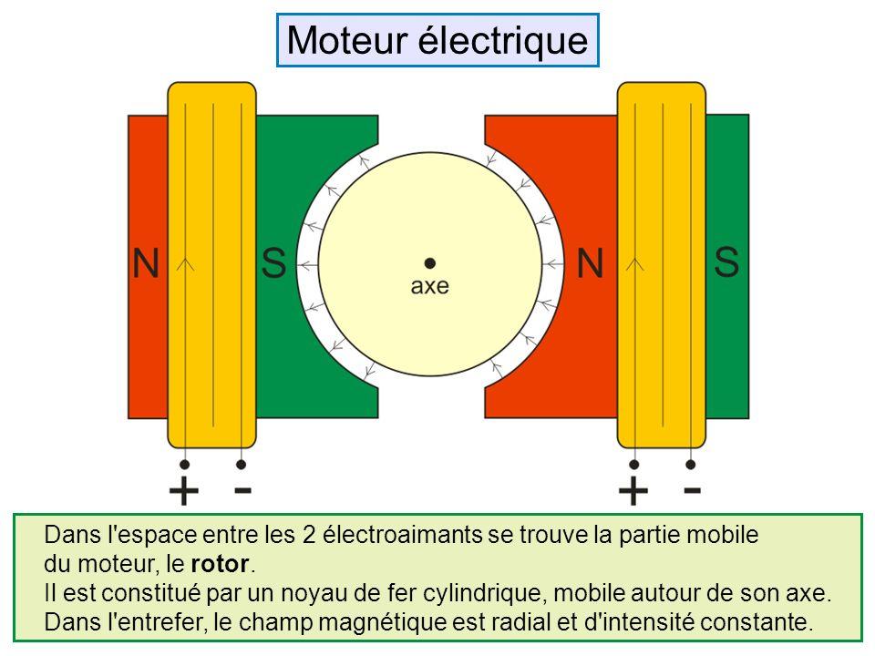 Dans l'espace entre les 2 électroaimants se trouve la partie mobile du moteur, le rotor. Il est constitué par un noyau de fer cylindrique, mobile auto