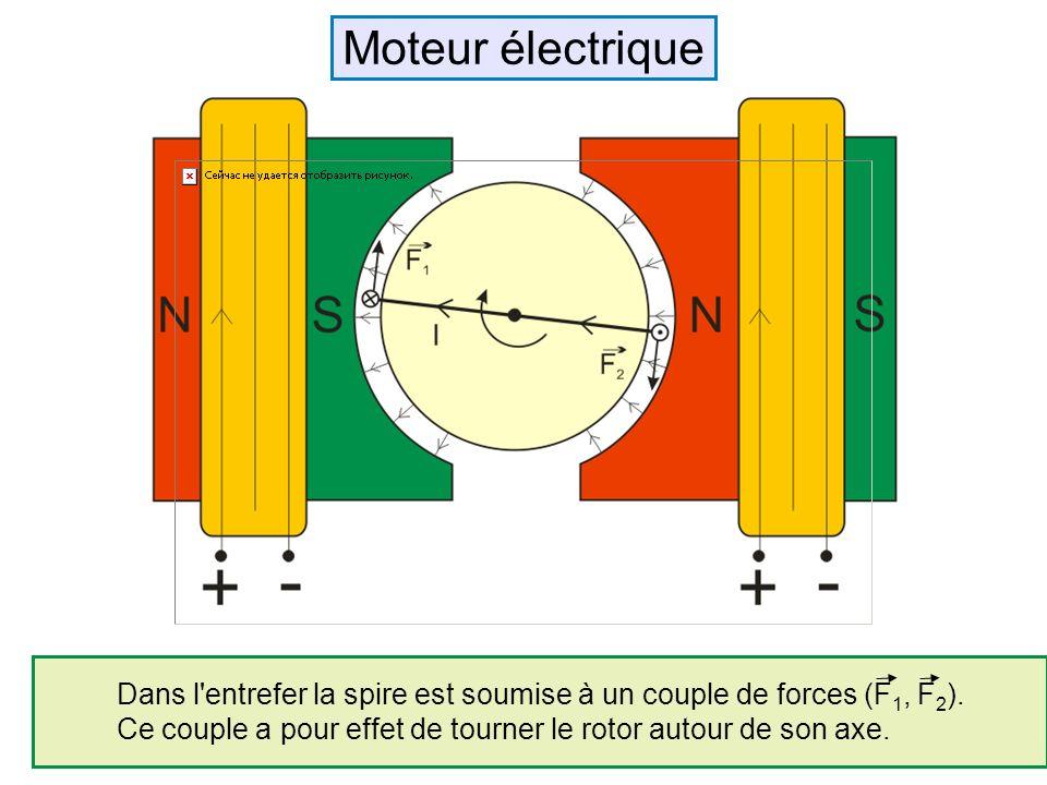 Dans l'entrefer la spire est soumise à un couple de forces (F 1, F 2 ). Ce couple a pour effet de tourner le rotor autour de son axe. Moteur électriqu
