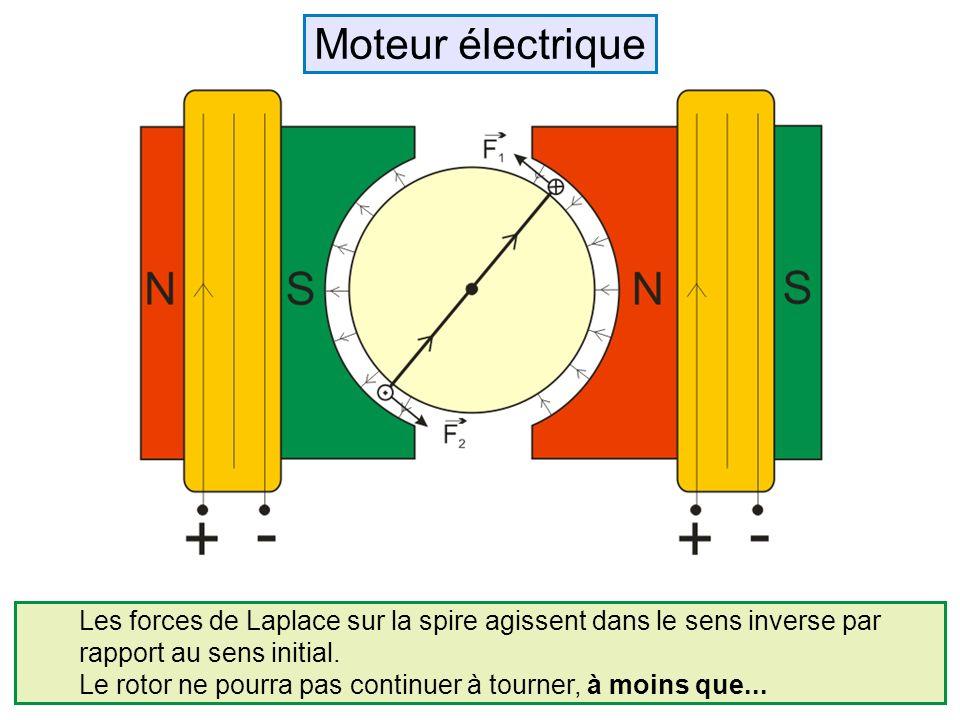 Les forces de Laplace sur la spire agissent dans le sens inverse par rapport au sens initial. Le rotor ne pourra pas continuer à tourner, à moins que.