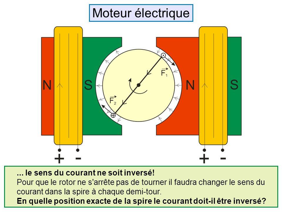 ... le sens du courant ne soit inversé! Pour que le rotor ne s'arrête pas de tourner il faudra changer le sens du courant dans la spire à chaque demi-