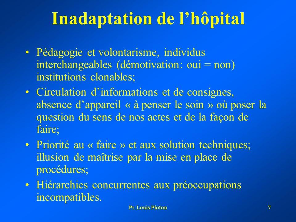 Pr. Louis Ploton7 Inadaptation de lhôpital Pédagogie et volontarisme, individus interchangeables (démotivation: oui = non) institutions clonables; Cir