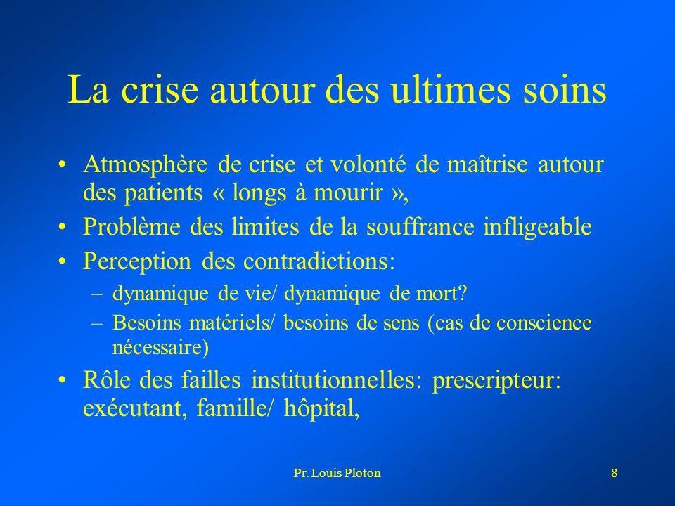 Pr. Louis Ploton8 La crise autour des ultimes soins Atmosphère de crise et volonté de maîtrise autour des patients « longs à mourir », Problème des li