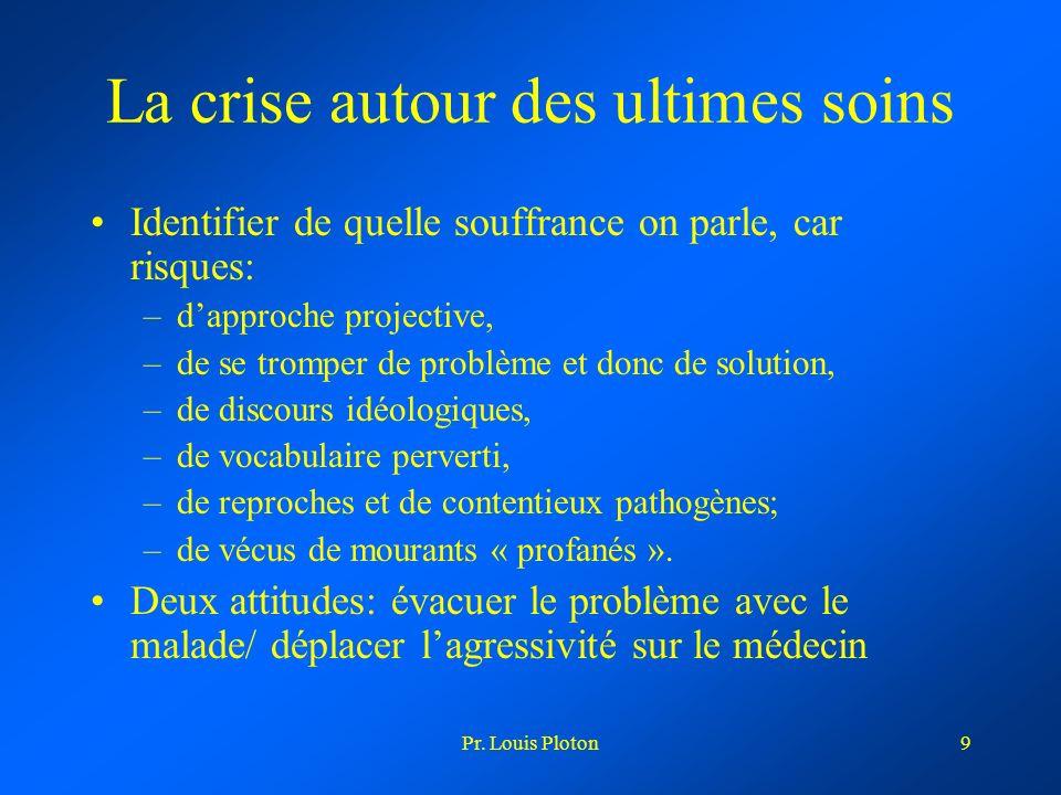 Pr. Louis Ploton9 La crise autour des ultimes soins Identifier de quelle souffrance on parle, car risques: –dapproche projective, –de se tromper de pr