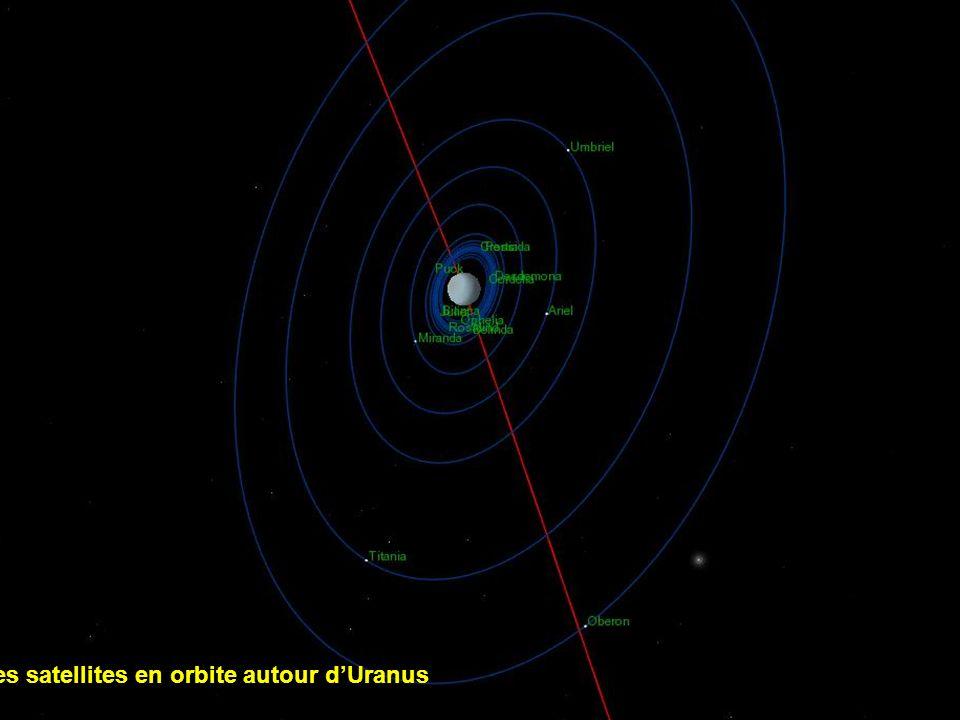 Les satellites en orbite autour dUranus
