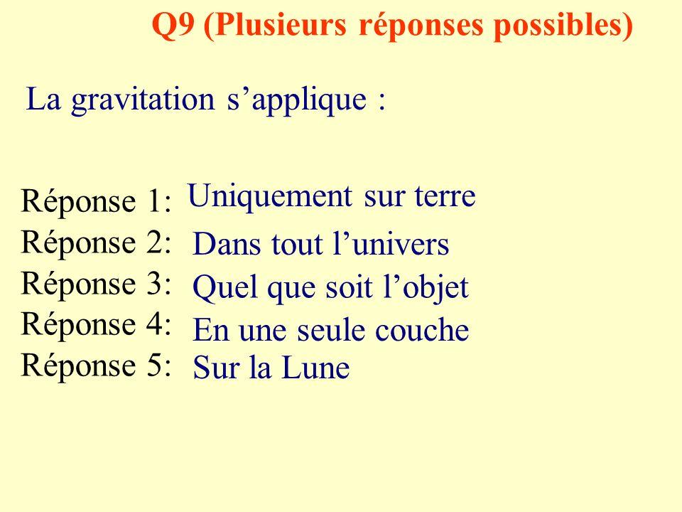 Q9 (Plusieurs réponses possibles) La gravitation sapplique : Réponse 1: Réponse 2: Réponse 3: Réponse 4: Réponse 5: Uniquement sur terre Dans tout lunivers Quel que soit lobjet En une seule couche Sur la Lune