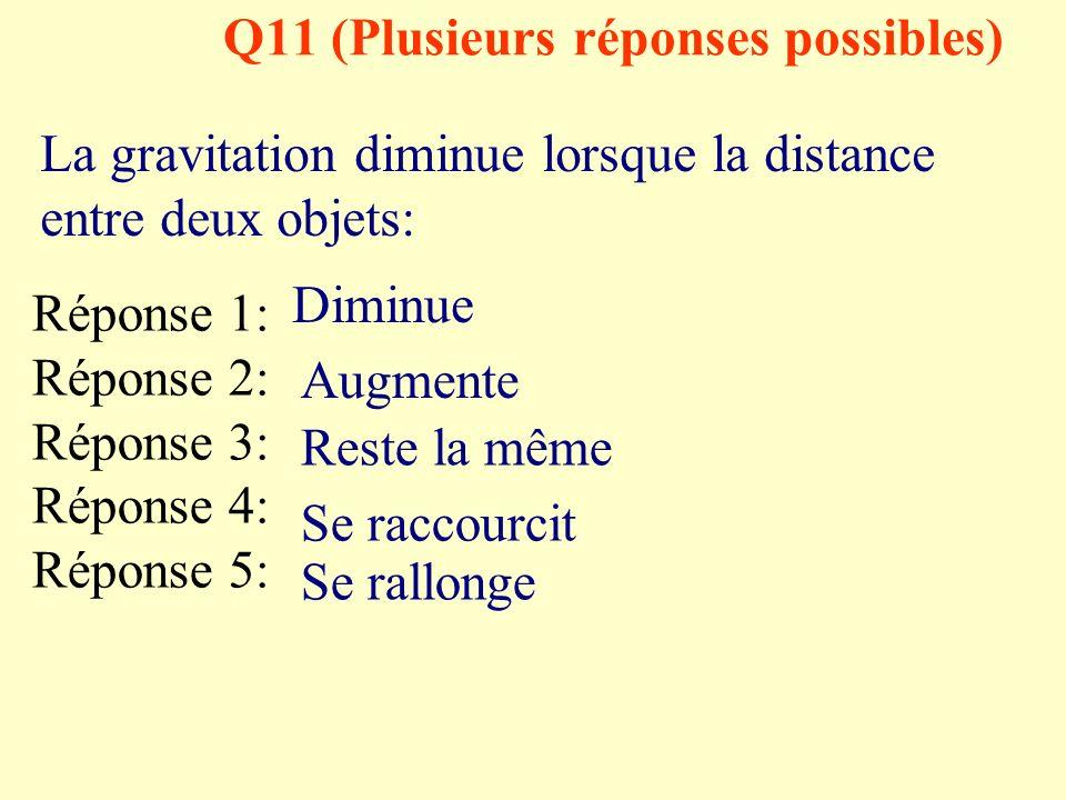 Q11 (Plusieurs réponses possibles) La gravitation diminue lorsque la distance entre deux objets: Réponse 1: Réponse 2: Réponse 3: Réponse 4: Réponse 5: Diminue Augmente Reste la même Se raccourcit Se rallonge