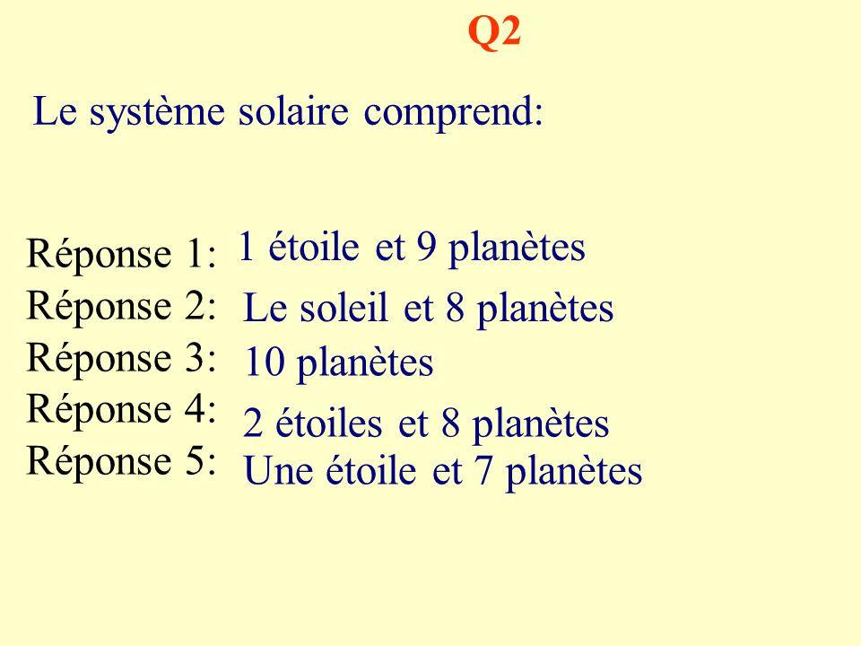 Q2 Le système solaire comprend: Réponse 1: Réponse 2: Réponse 3: Réponse 4: Réponse 5: 1 étoile et 9 planètes Le soleil et 8 planètes 10 planètes 2 étoiles et 8 planètes Une étoile et 7 planètes