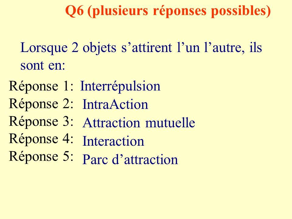 Q6 (plusieurs réponses possibles) Lorsque 2 objets sattirent lun lautre, ils sont en: Réponse 1: Réponse 2: Réponse 3: Réponse 4: Réponse 5: Interrépulsion IntraAction Attraction mutuelle Interaction Parc dattraction