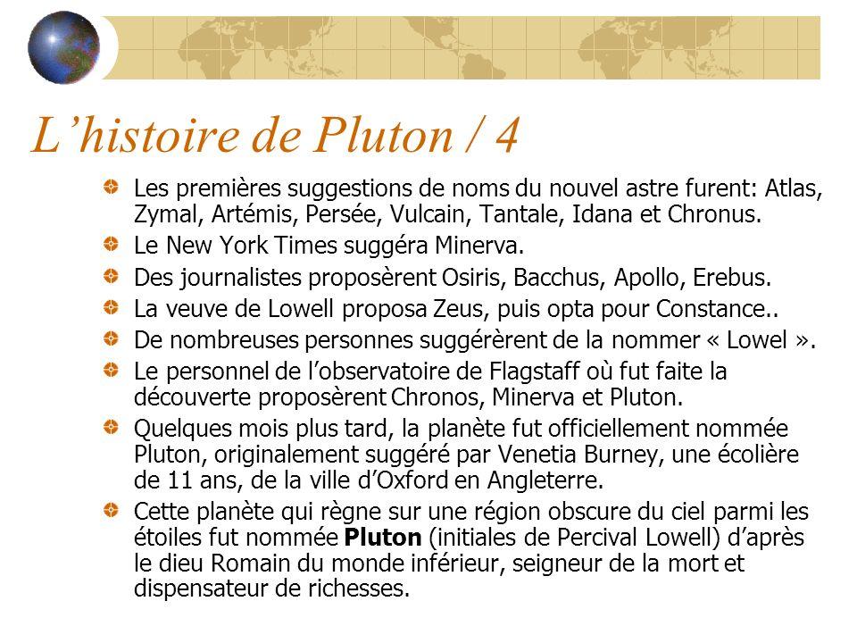 Les premières suggestions de noms du nouvel astre furent: Atlas, Zymal, Artémis, Persée, Vulcain, Tantale, Idana et Chronus.