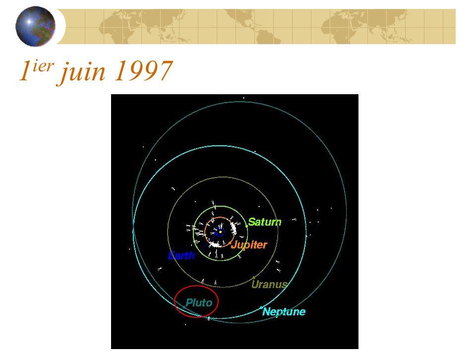 1 ier juin 1997