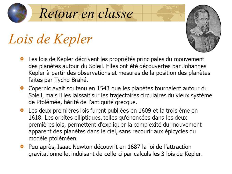 Lois de Kepler Les lois de Kepler décrivent les propriétés principales du mouvement des planètes autour du Soleil.