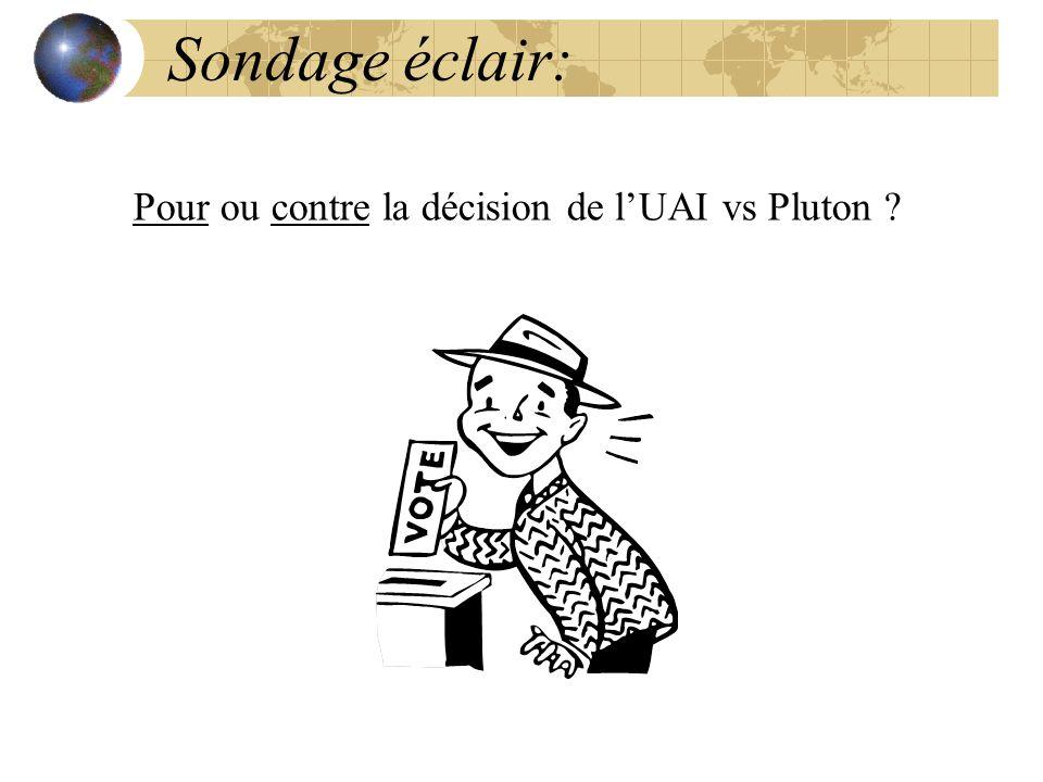 Sondage éclair: Pour ou contre la décision de lUAI vs Pluton