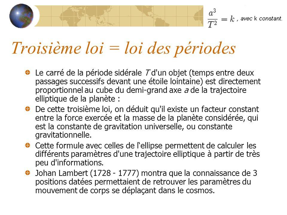 Troisième loi = loi des périodes Le carré de la période sidérale T d un objet (temps entre deux passages successifs devant une étoile lointaine) est directement proportionnel au cube du demi-grand axe a de la trajectoire elliptique de la planète : De cette troisième loi, on déduit qu il existe un facteur constant entre la force exercée et la masse de la planète considérée, qui est la constante de gravitation universelle, ou constante gravitationnelle.