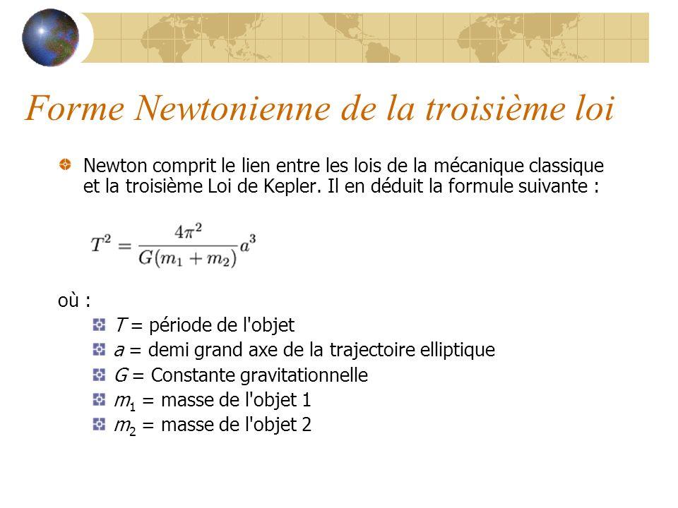 Forme Newtonienne de la troisième loi Newton comprit le lien entre les lois de la mécanique classique et la troisième Loi de Kepler.
