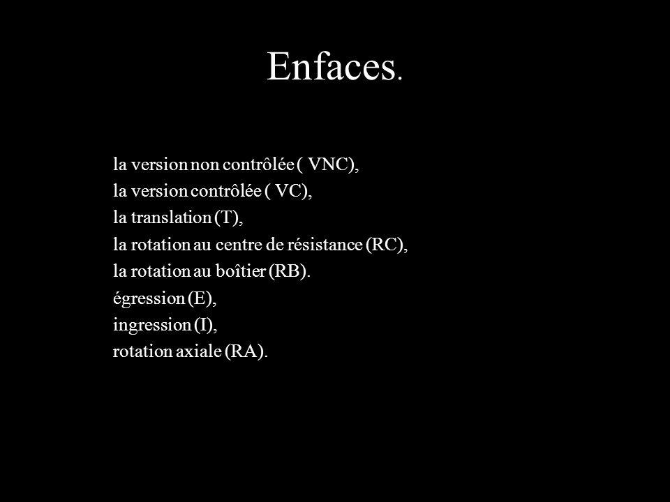 Enfaces. la version non contrôlée ( VNC), la version contrôlée ( VC), la translation (T), la rotation au centre de résistance (RC), la rotation au boî