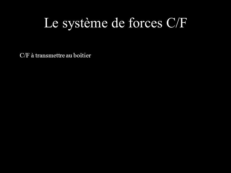 Le système de forces C/F C/F à transmettre au boîtier
