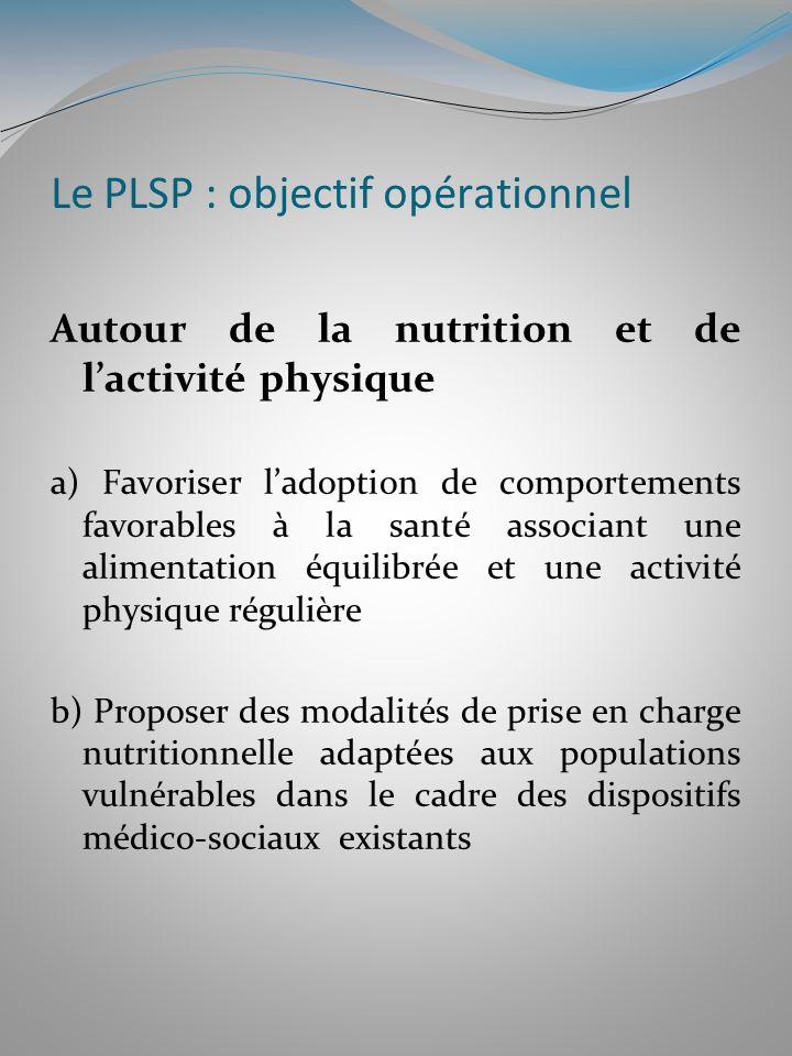 Le PLSP : objectif opérationnel Autour de la nutrition et de lactivité physique a) Favoriser ladoption de comportements favorables à la santé associan