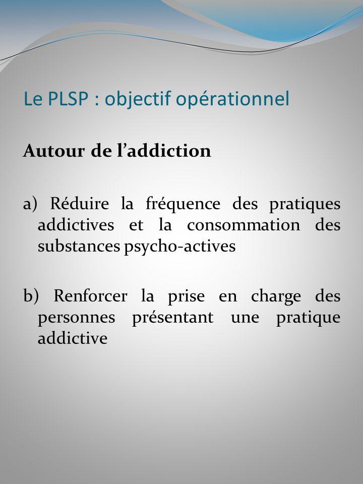 Le PLSP : objectif opérationnel Autour de laddiction a) Réduire la fréquence des pratiques addictives et la consommation des substances psycho-actives