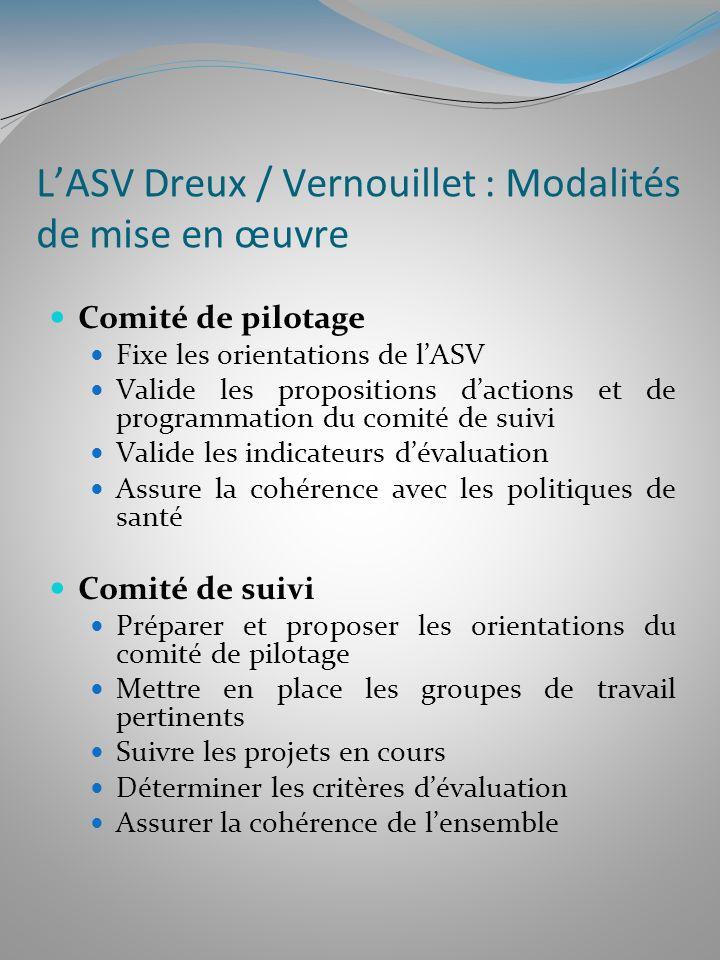 LASV Dreux / Vernouillet : Démarche Produire de la connaissance partagée, renforcer les synergies locales, construire laction au service des populations pour un meilleur état de santé, tels sont les principaux mots dordre de lAtelier Santé Ville.