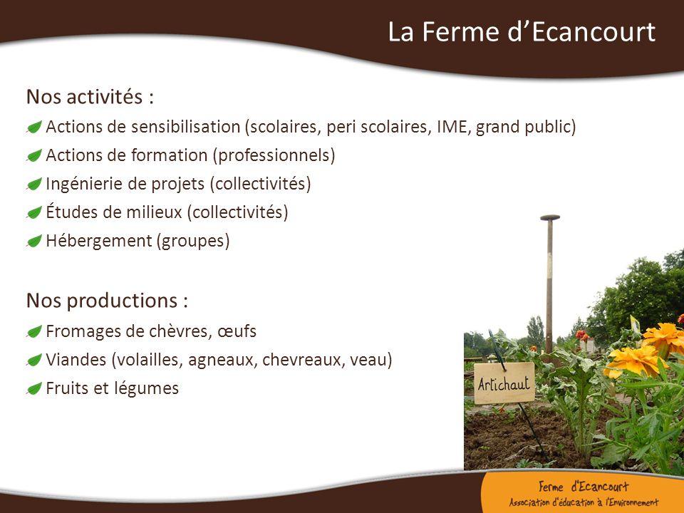 La Ferme dEcancourt Nos activités : Actions de sensibilisation (scolaires, peri scolaires, IME, grand public) Actions de formation (professionnels) In