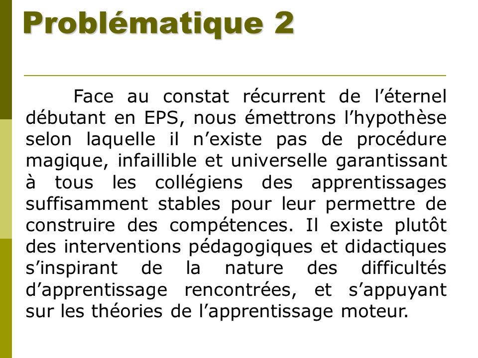 Problématique 2 Face au constat récurrent de léternel débutant en EPS, nous émettrons lhypothèse selon laquelle il nexiste pas de procédure magique, i