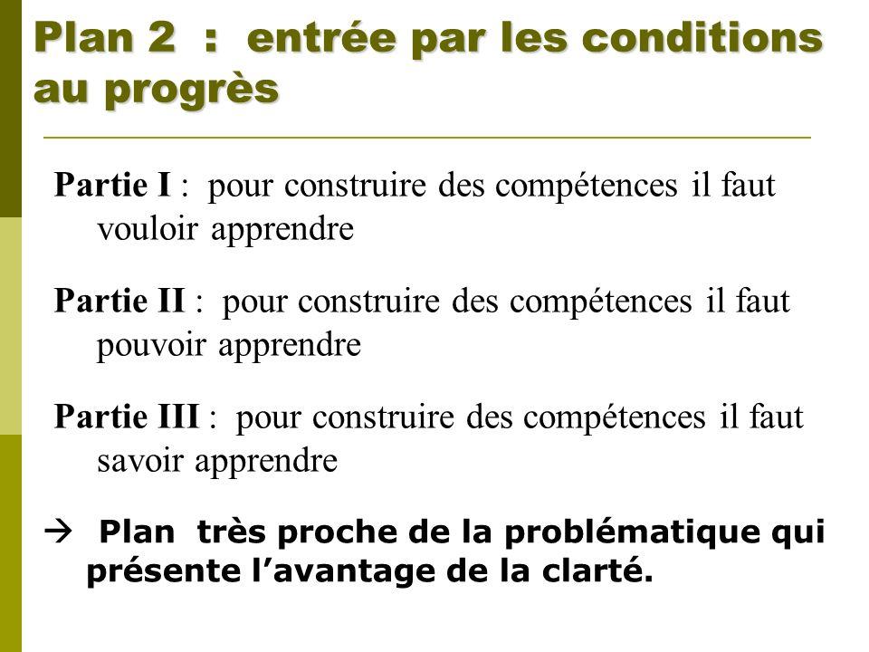 Plan 2 : entrée par les conditions au progrès Partie I : pour construire des compétences il faut vouloir apprendre Partie II : pour construire des com