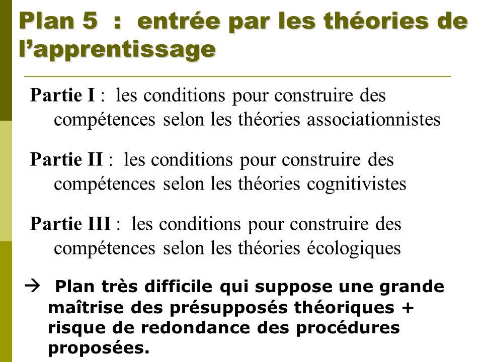 Plan 5 : entrée par les théories de lapprentissage Partie I : les conditions pour construire des compétences selon les théories associationnistes Part