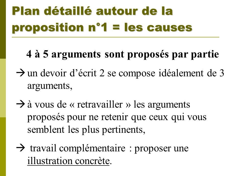 Plan détaillé autour de la proposition n°1 = les causes 4 à 5 arguments sont proposés par partie un devoir décrit 2 se compose idéalement de 3 argumen