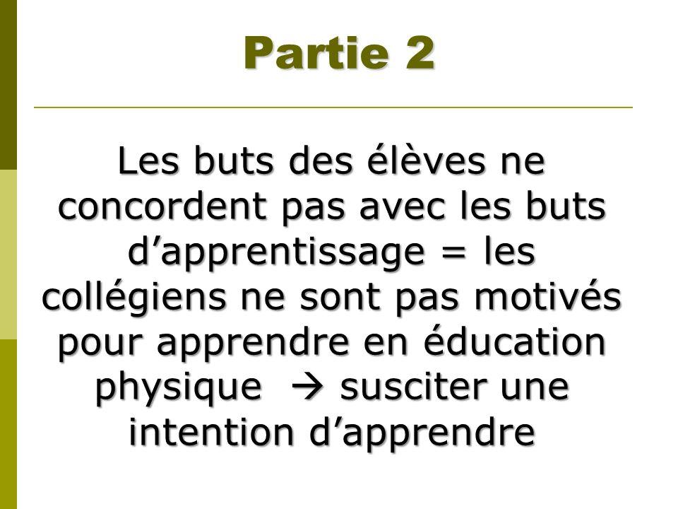 Partie 2 Les buts des élèves ne concordent pas avec les buts dapprentissage = les collégiens ne sont pas motivés pour apprendre en éducation physique