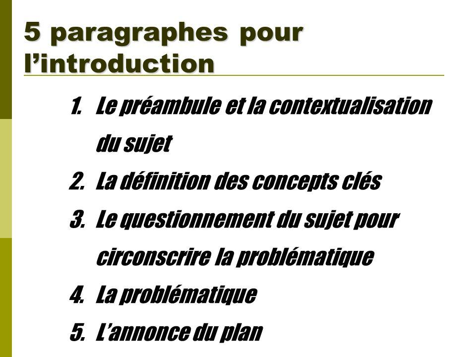 5 paragraphes pour lintroduction 1.Le préambule et la contextualisation du sujet 2.La définition des concepts clés 3.Le questionnement du sujet pour c