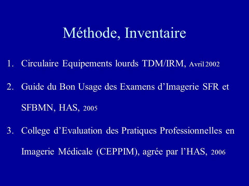 Méthode, Inventaire 1.Circulaire Equipements lourds TDM/IRM, Avril 2002 2.Guide du Bon Usage des Examens dImagerie SFR et SFBMN, HAS, 2005 3.College d
