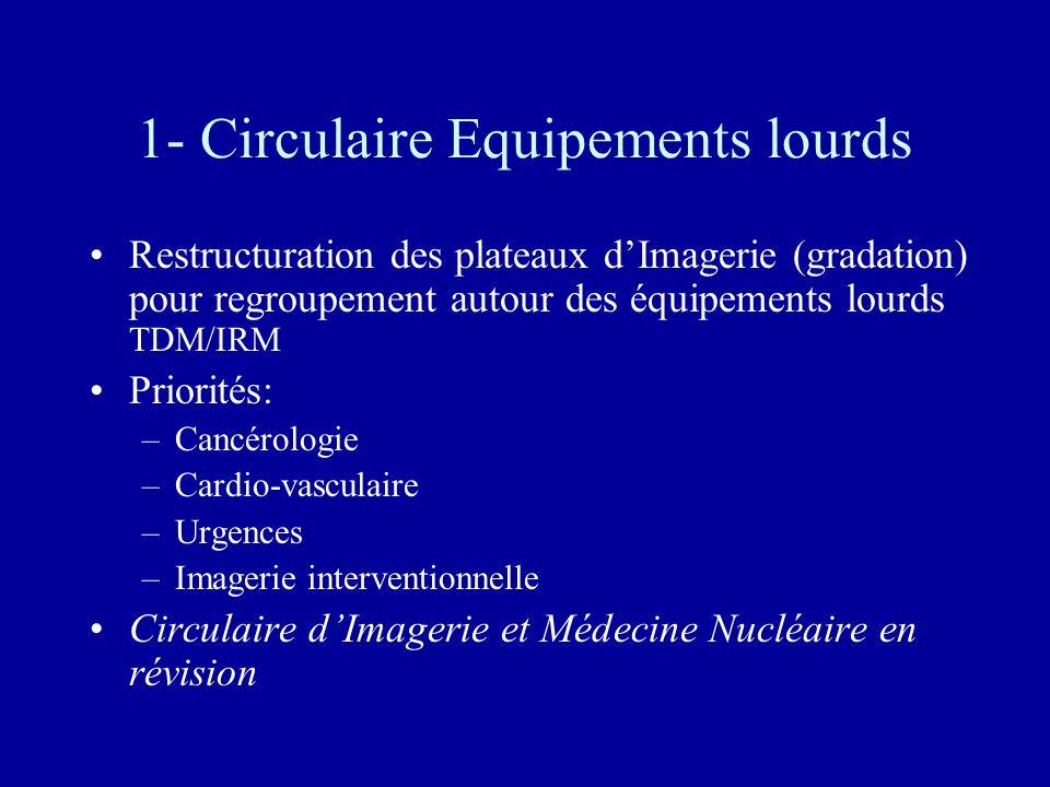 1- Circulaire Equipements lourds Restructuration des plateaux dImagerie (gradation) pour regroupement autour des équipements lourds TDM/IRM Priorités: