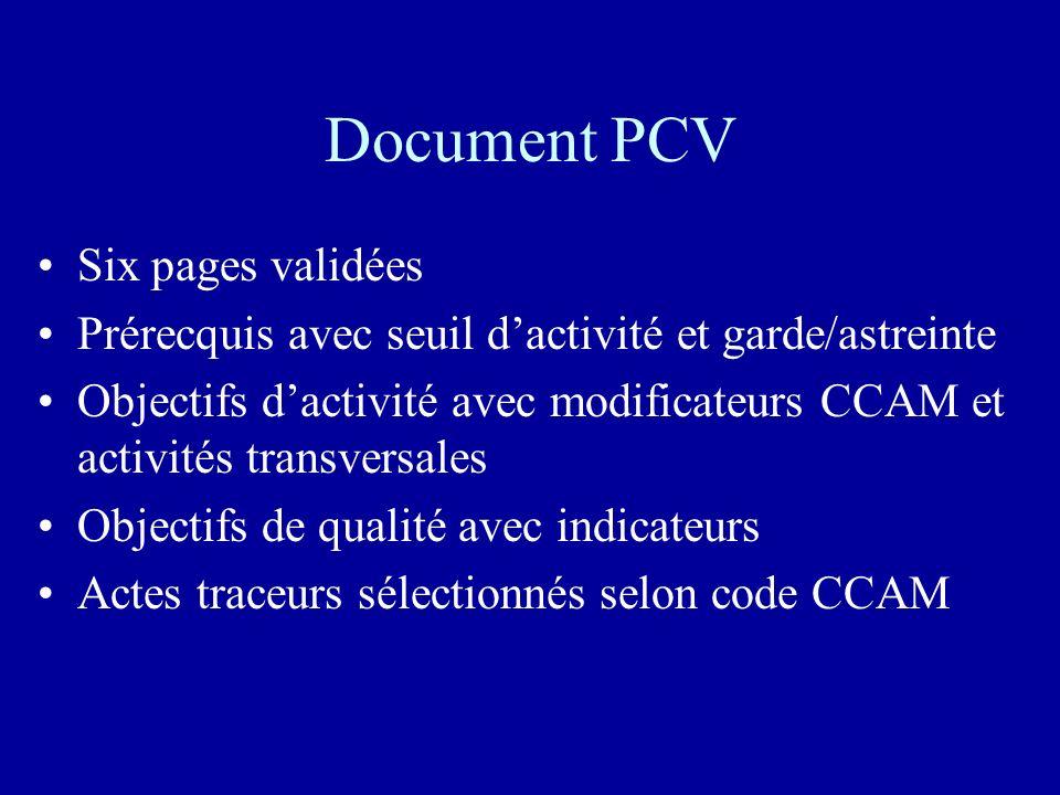 Document PCV Six pages validées Prérecquis avec seuil dactivité et garde/astreinte Objectifs dactivité avec modificateurs CCAM et activités transversa